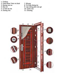 cấu tạo cửa thép vân gỗ